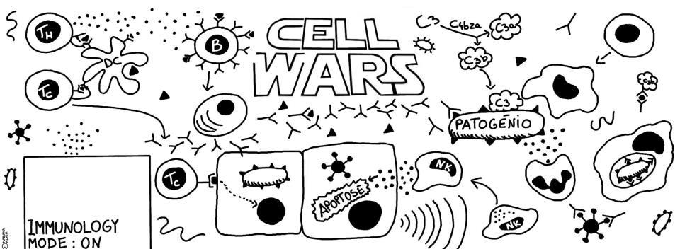 Cell Wars I